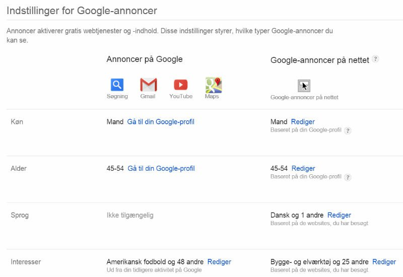 Hvad ved google om mig?