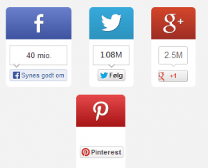 Red Bull Sociale Medier Google Plus har slået Twitter